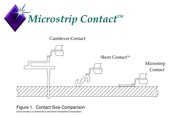 Microstrip Contact