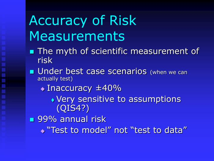 Accuracy of Risk Measurements