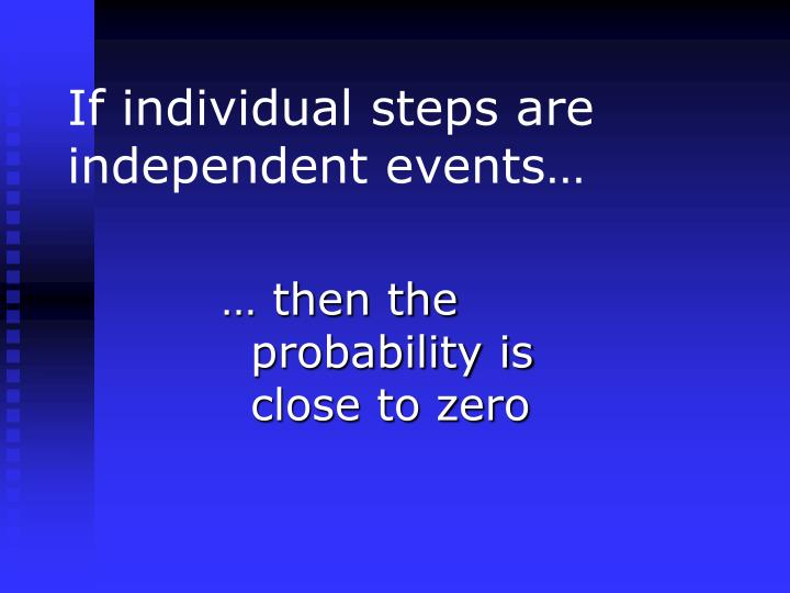 If individual steps are independent events…