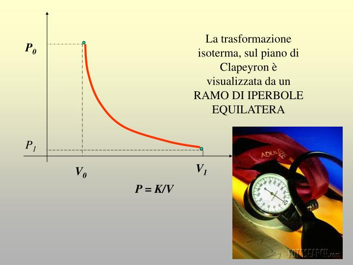 La trasformazione isoterma, sul piano di Clapeyron è visualizzata da un RAMO DI IPERBOLE EQUILATERA