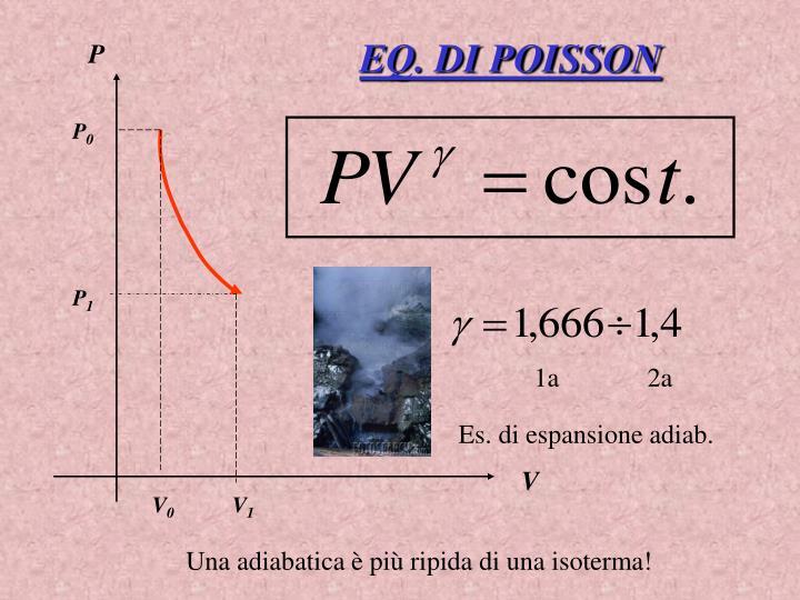 EQ. DI POISSON