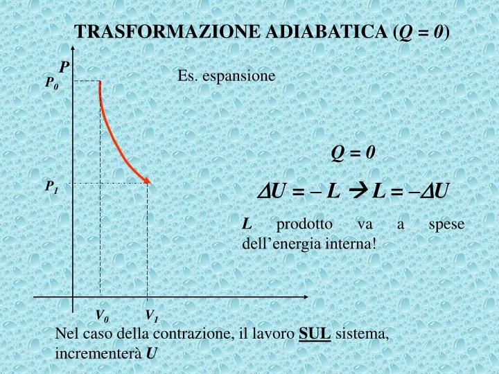 TRASFORMAZIONE ADIABATICA (
