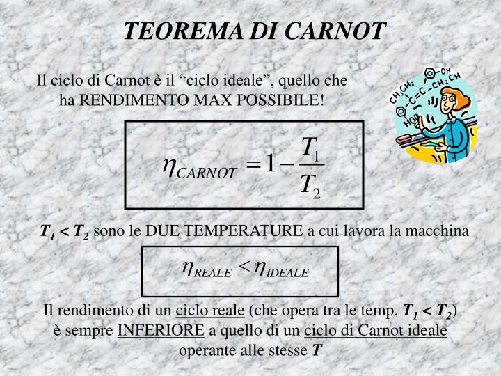 TEOREMA DI CARNOT