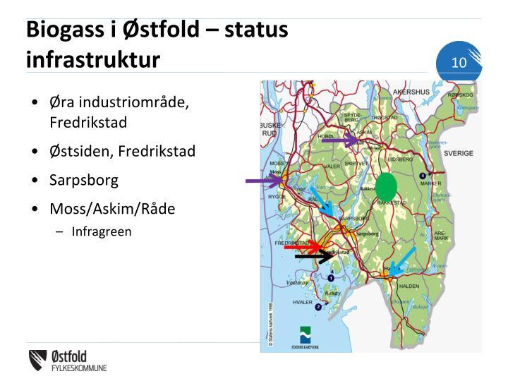 Biogass i Østfold – status  infrastruktur