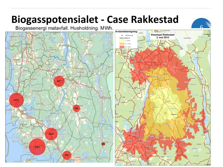 Biogasspotensialet - Case Rakkestad