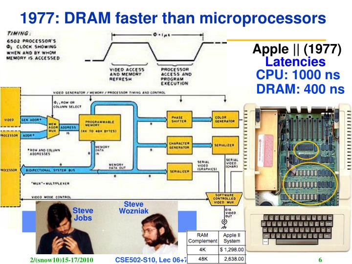 Apple    (1977)