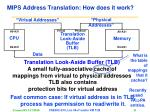 mips address translation how does it work