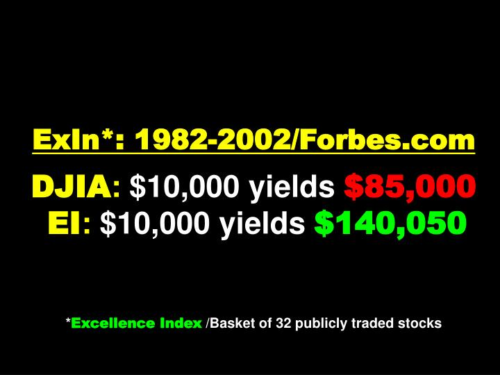 ExIn*: 1982-2002/Forbes.com