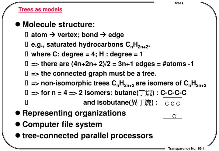 Trees as models