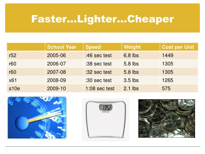 Faster…Lighter…Cheaper