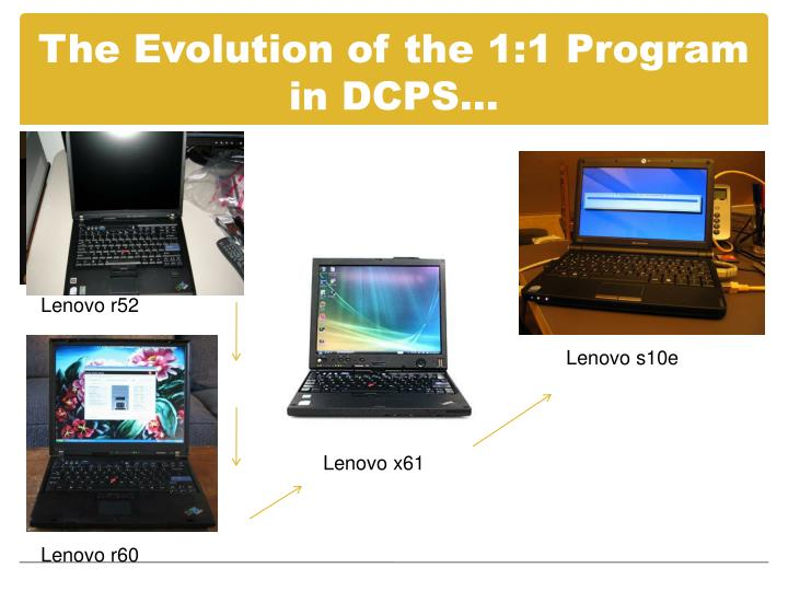 The evolution of the 1 1 program in dcps