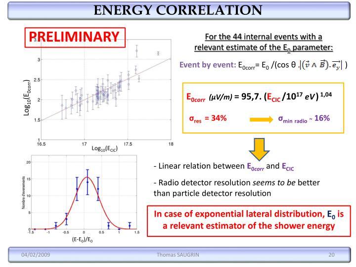 ENERGY CORRELATION