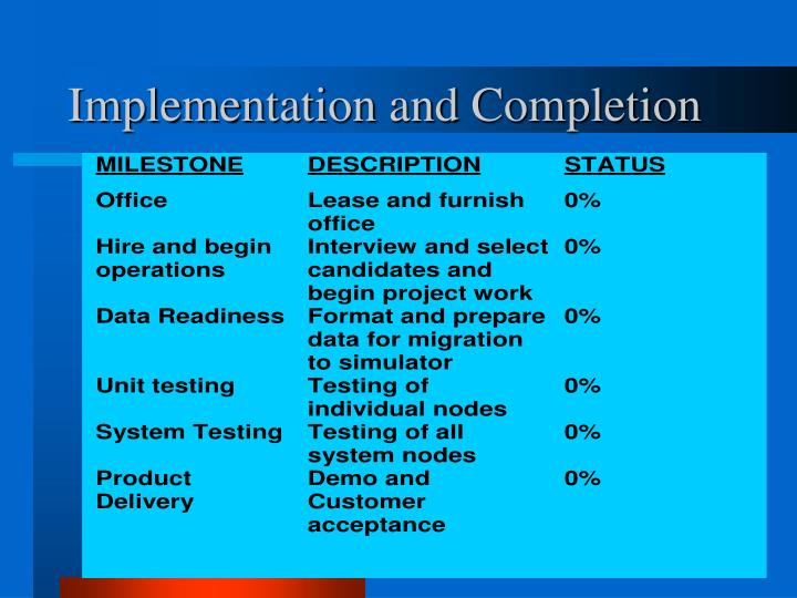 Implementation and Completion