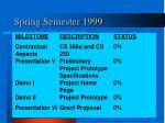 spring semester 1999