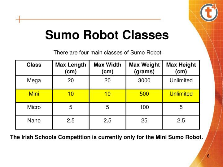 Sumo Robot Classes
