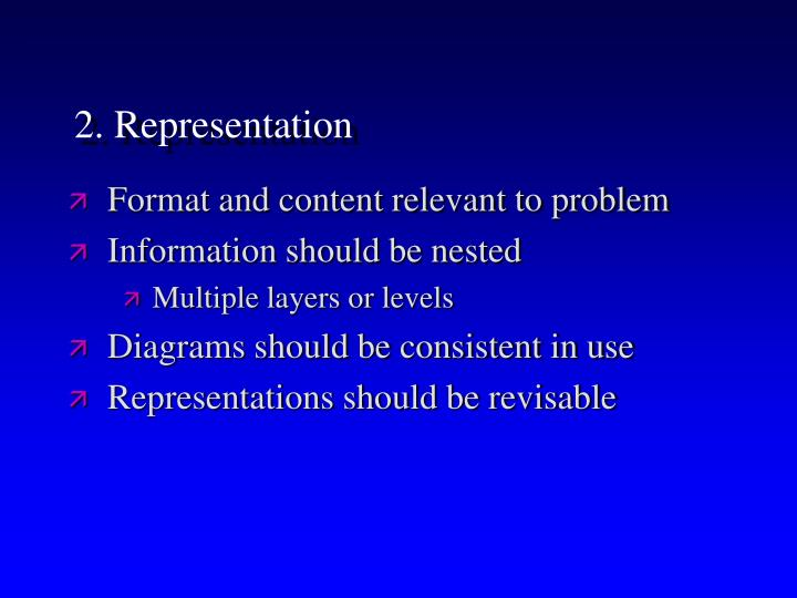 2. Representation