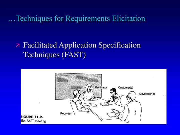 …Techniques for Requirements Elicitation