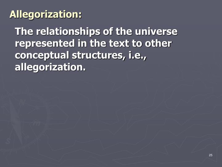 Allegorization:
