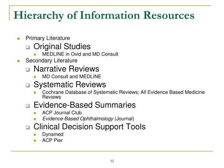 Hierarchy of Information Resources