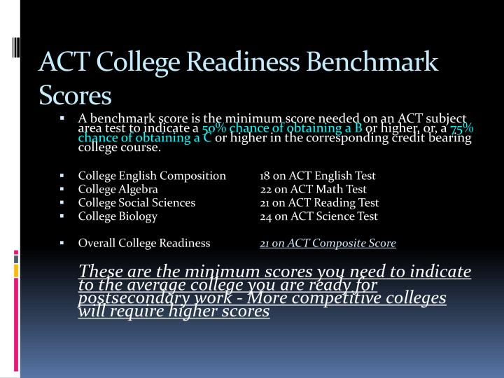 ACT College Readiness Benchmark Scores