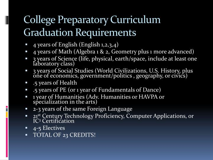 College Preparatory Curriculum Graduation Requirements