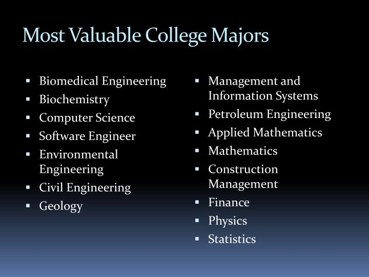 Most Valuable College Majors