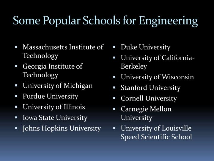Some Popular Schools for Engineering