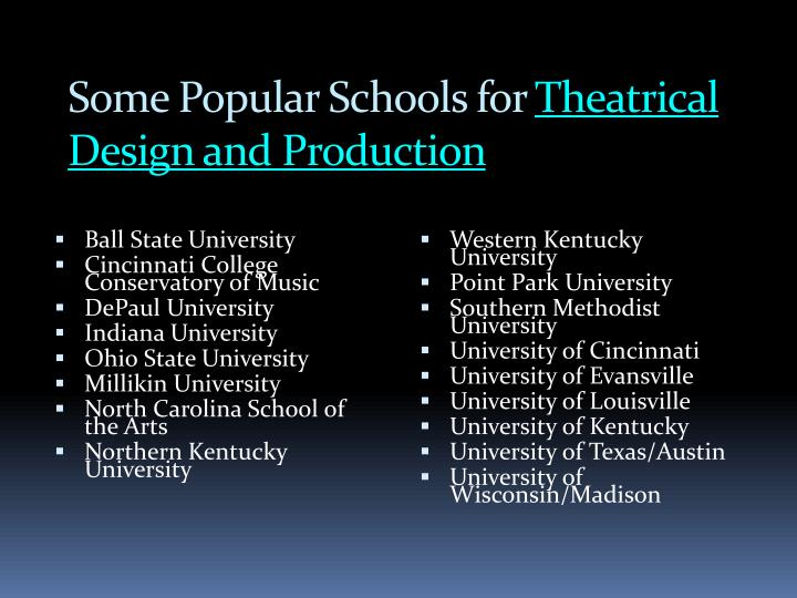 Some Popular Schools for