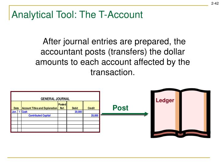 Analytical Tool: The T-Account