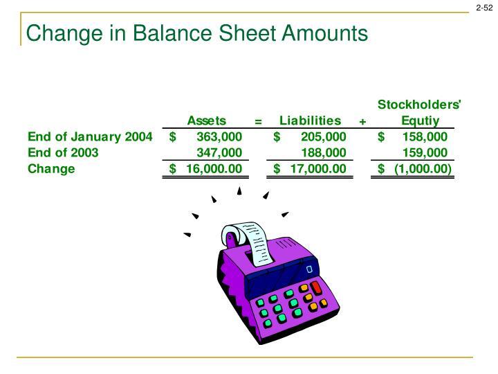 Change in Balance Sheet Amounts