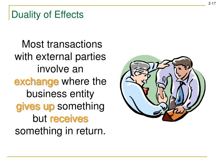 Most transactions with external parties involve an