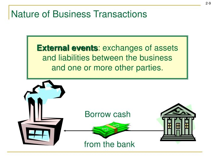Nature of Business Transactions