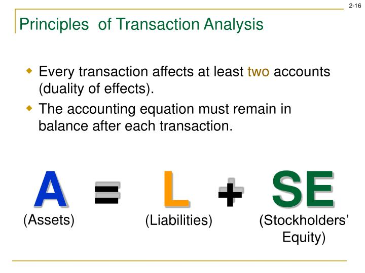 Every transaction affects at least