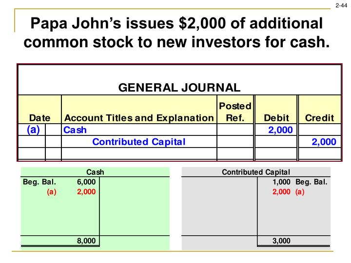 Papa John's issues $2,000 of additional common stock to new investors for cash.