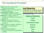 the conceptual framework2
