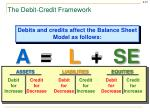 the debit credit framework