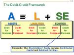 the debit credit framework1