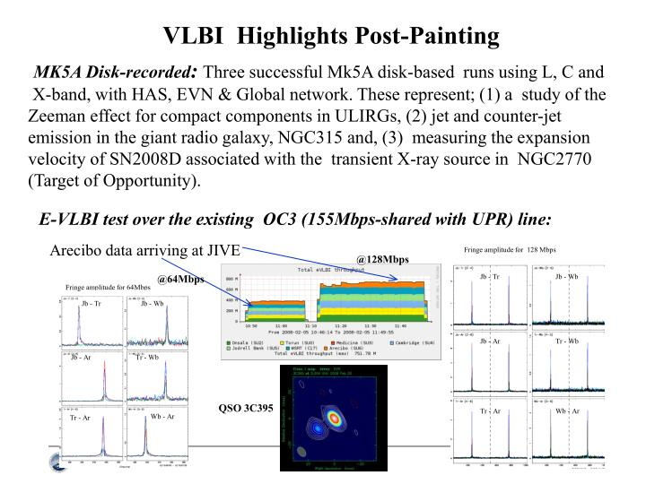 VLBI  Highlights Post-Painting