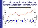 a8 country group location indicators clustering urbanisation employment