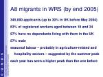 a8 migrants in wrs by end 2005