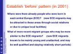 establish before pattern in 2001