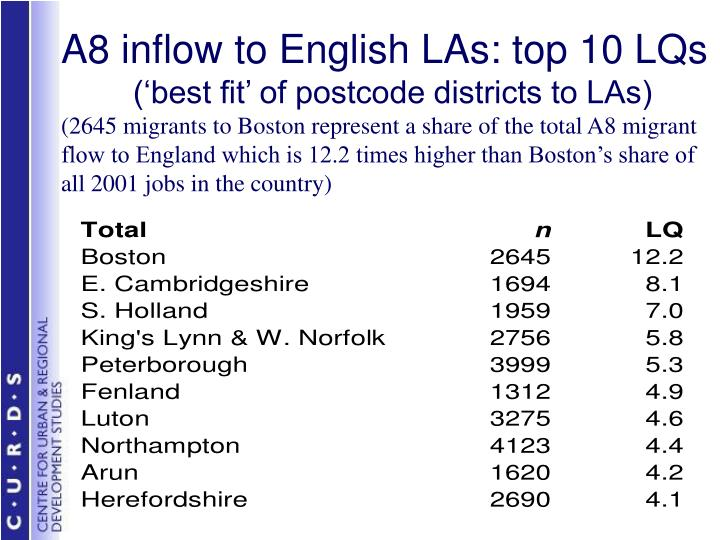 A8 inflow to English LAs: top 10 LQs