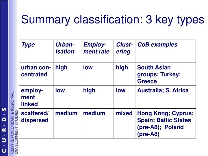 Summary classification: 3 key types