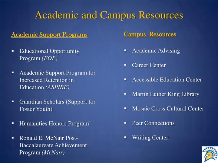 Academic and Campus Resources