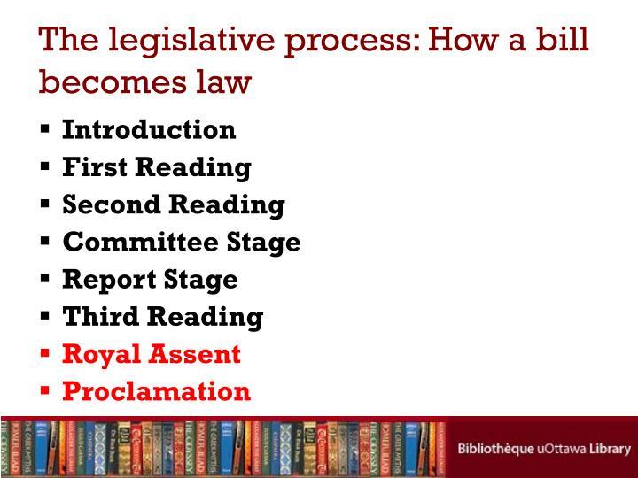The legislative process: How a bill becomes law
