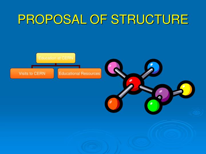 PROPOSAL OF