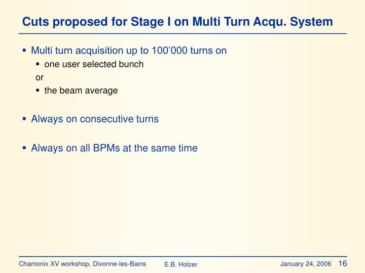 Cuts proposed for Stage I on Multi Turn Acqu. System