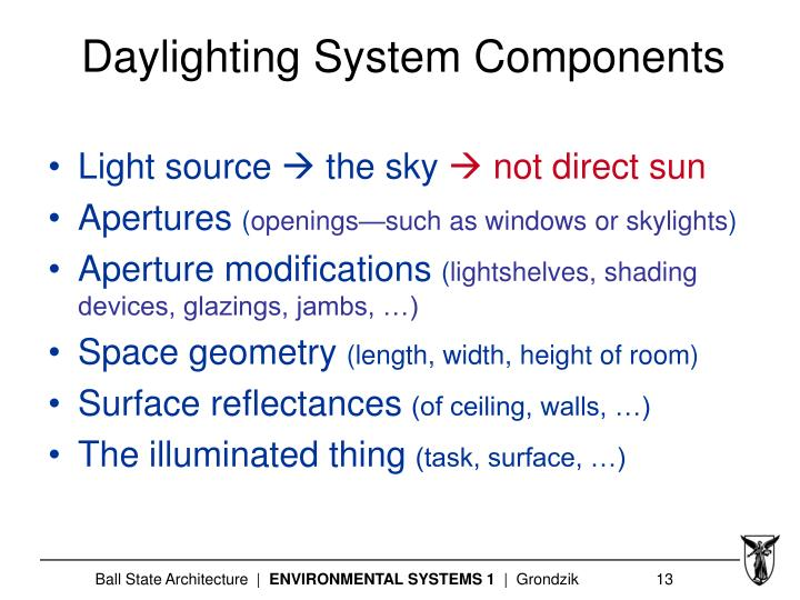 Daylighting System Components
