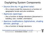 daylighting system components1