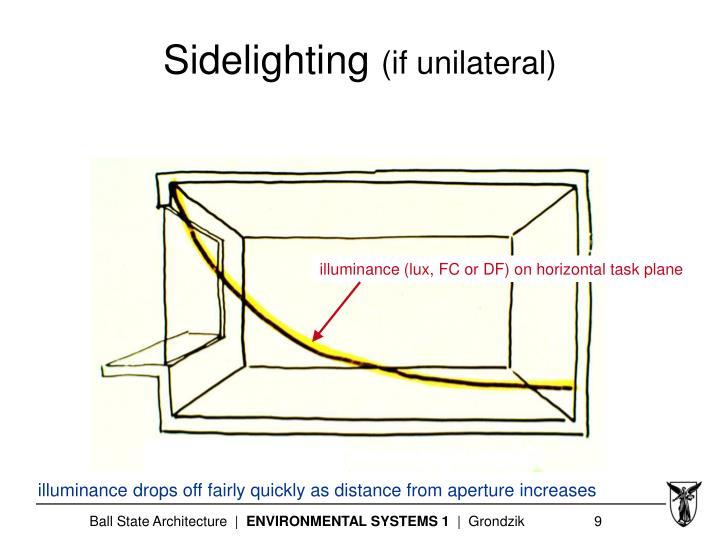 Sidelighting